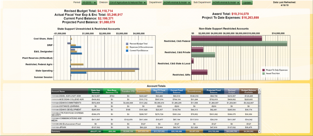 KFS Balance Dashboard Screenshot